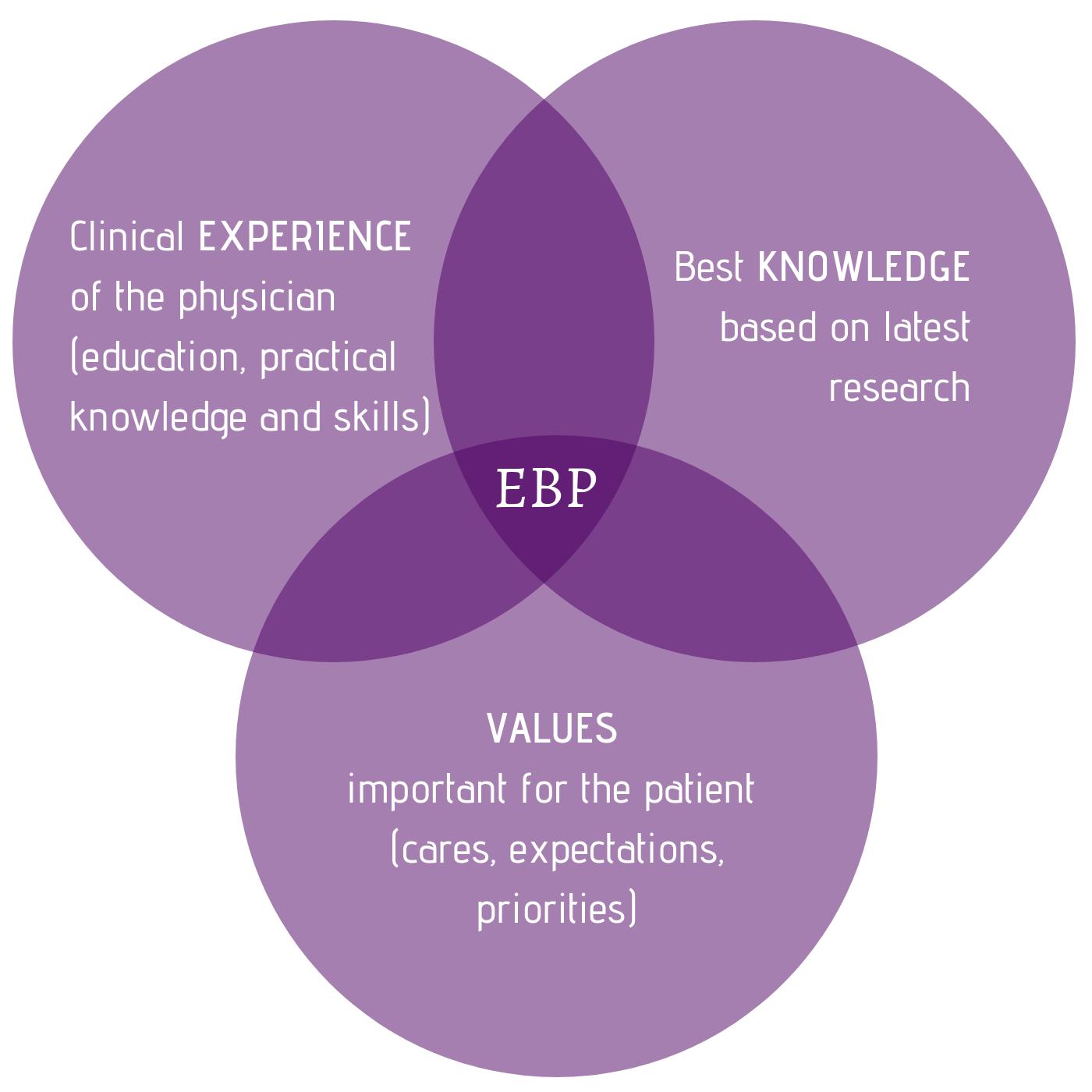 EBP (1)